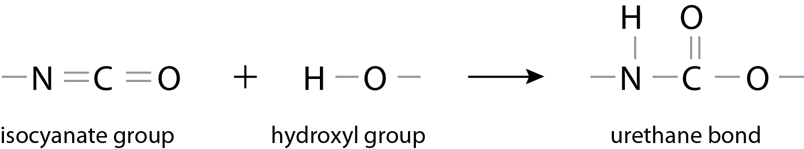 Isocyanate Group 81